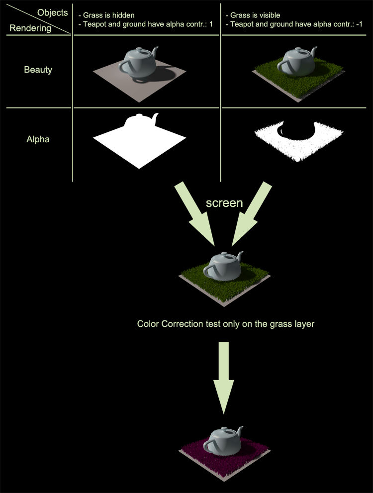 DE_06_layer