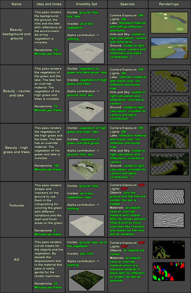 DE_10_comparison