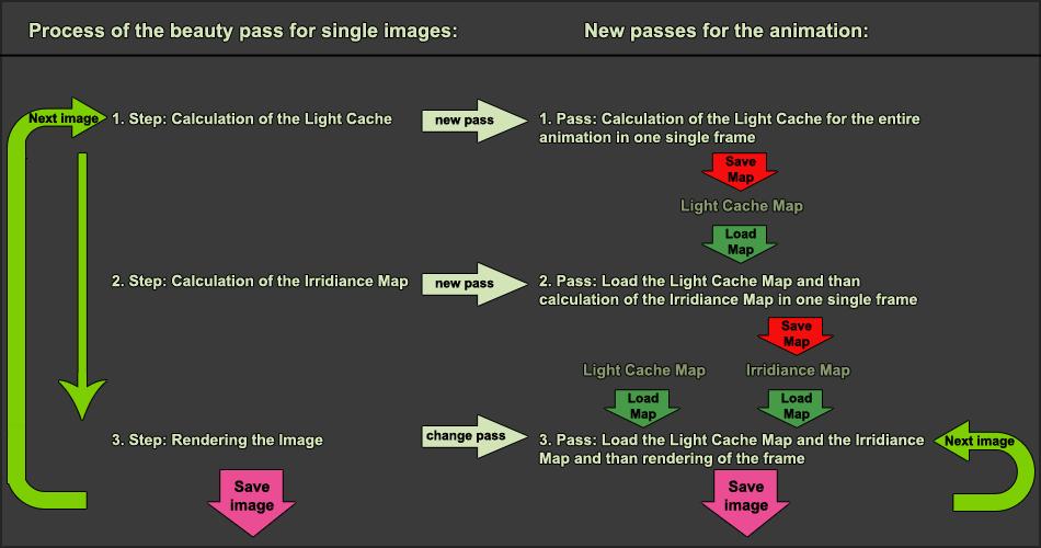 DE_12_passes